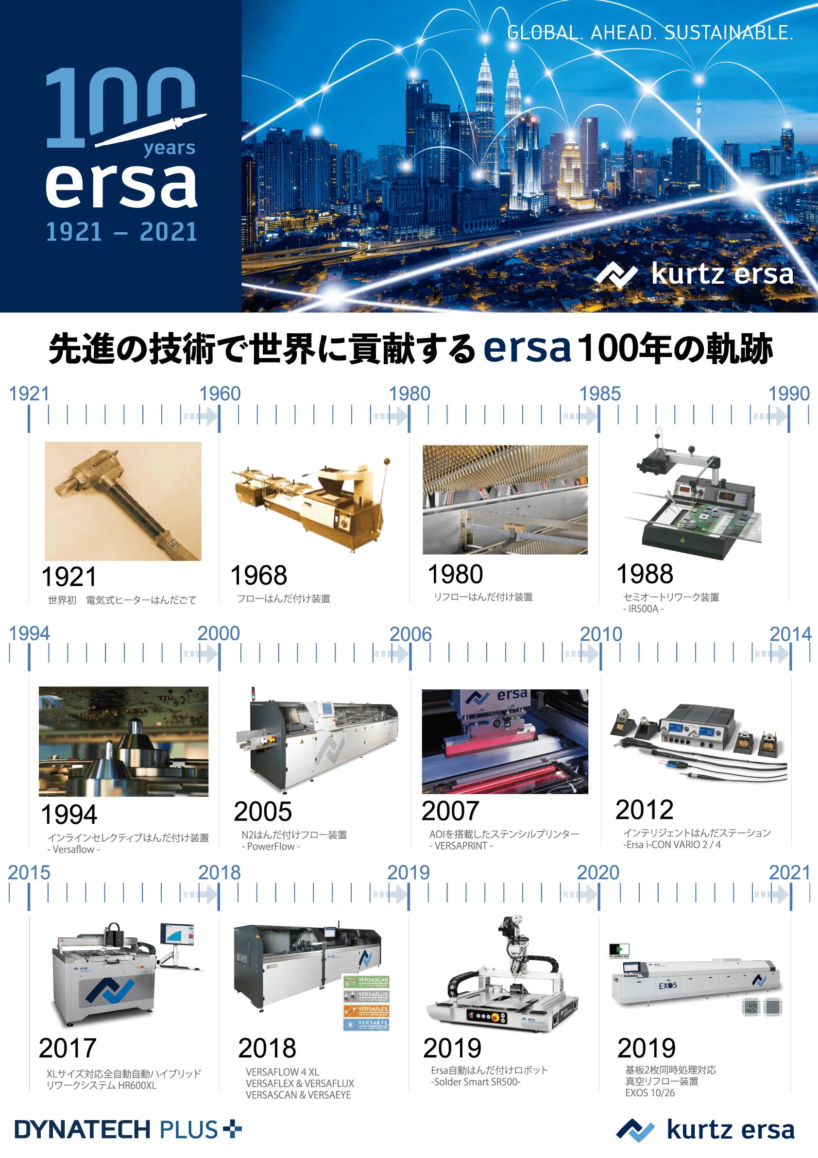 Ersa100年の軌跡